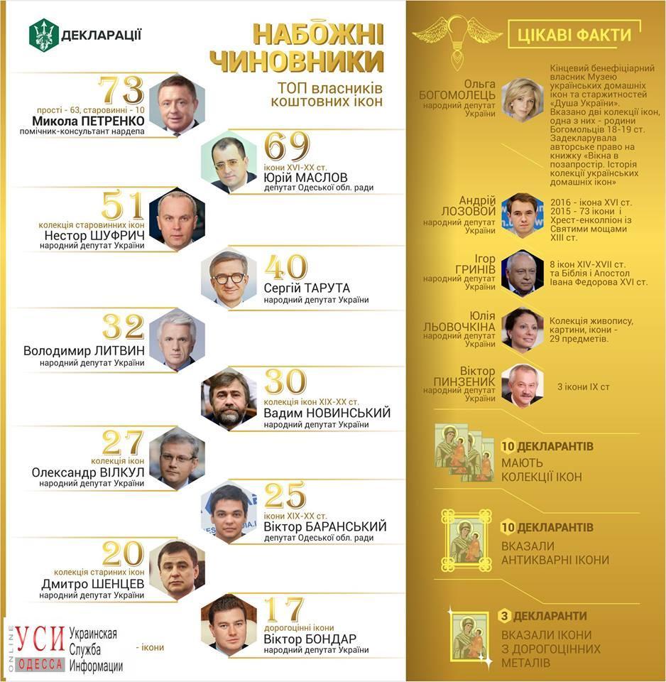 Юрій Маслов і Віктор Баранський